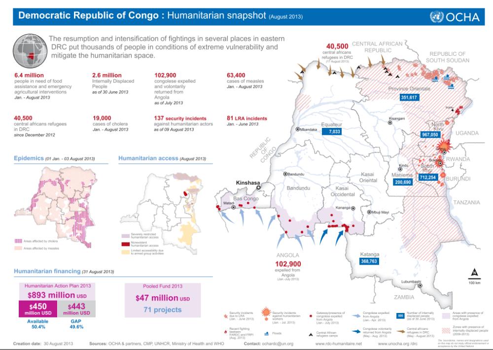 Congo OCHA