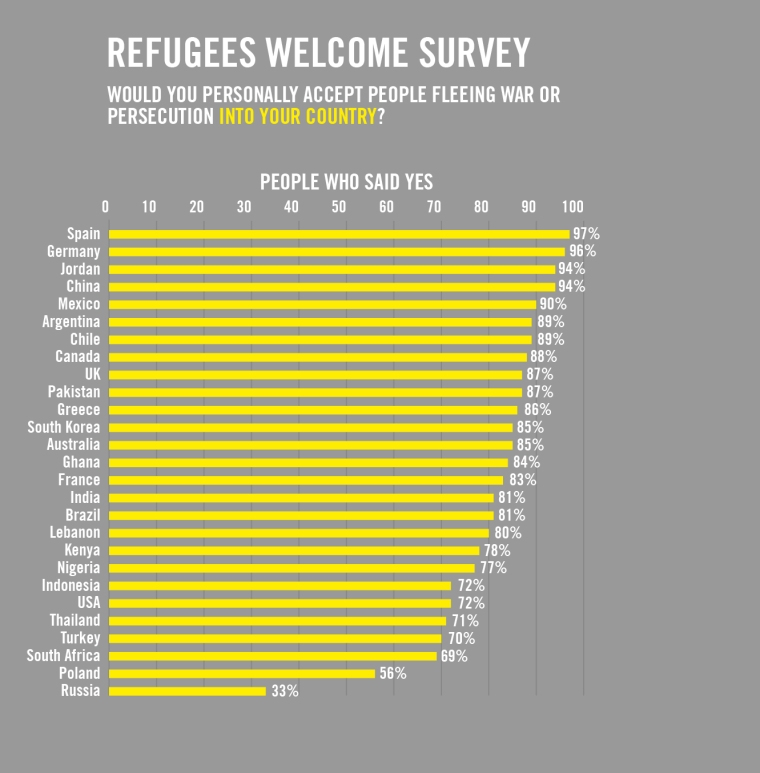 4733_Refugee_Welcome_survey-04